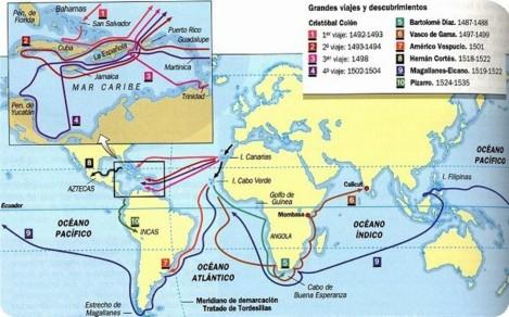 Viajes de exploración s. XV y XVI